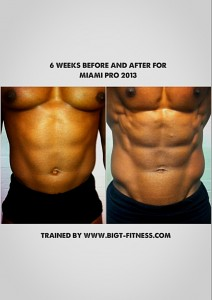 Top Personal Trainers In The World